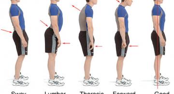 xtra-fit-blog-posture-1